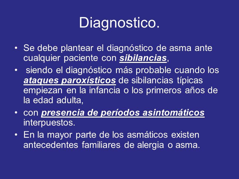 Diagnostico y seguimiento Pruebas de función pulmonar.
