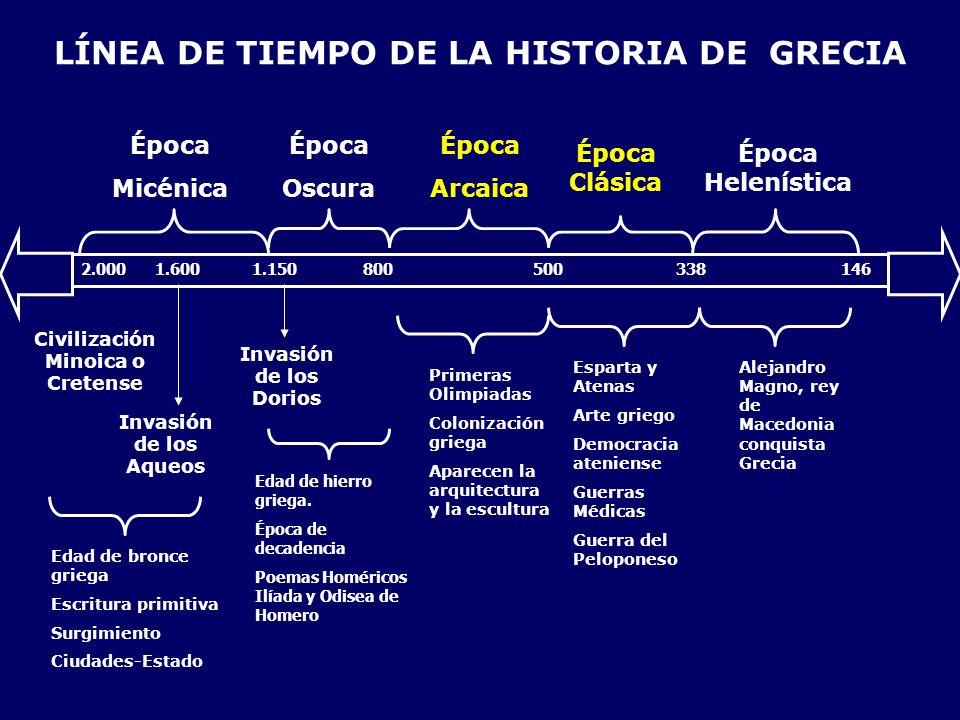 ORÍGENES DE LA CIVILIZACIÓN GRIEGA Entre los primeros habitantes de la cuenca del Mar Egeo encontramos a los Pelasgos los que se asentaron en la isla de Creta en el año 3.000 a.C., recibieron el nombre de civilización Cretense o minoica, palabra que se rescató del rey Minos.