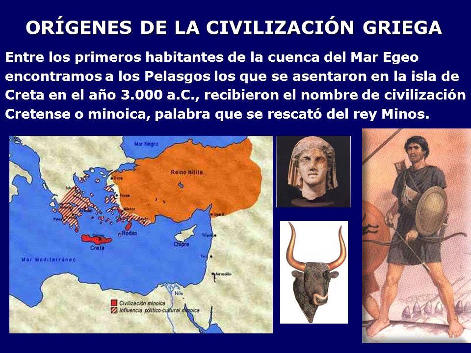 ORÍGENES DE LA CIVILIZACIÓN GRIEGA Entre los primeros habitantes de la cuenca del Mar Egeo encontramos a los Pelasgos los que se asentaron en la isla
