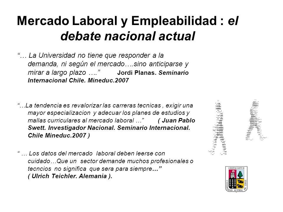Mercado Laboral y Empleabilidad : el debate nacional actual … La Universidad no tiene que responder a la demanda, ni según el mercado….sino anticipars