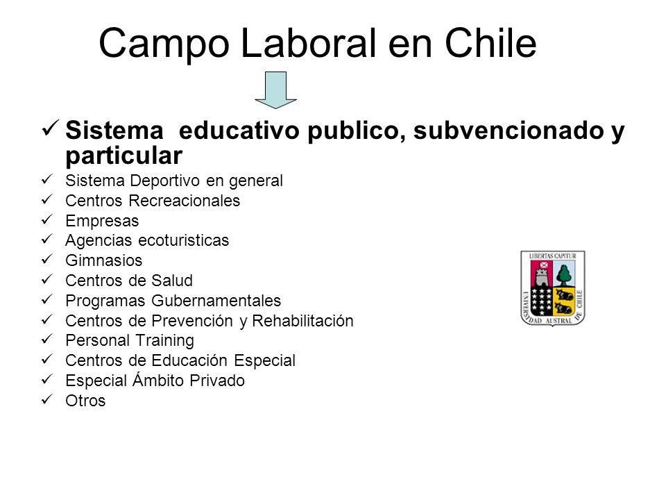 Campo Laboral en Chile Sistema educativo publico, subvencionado y particular Sistema Deportivo en general Centros Recreacionales Empresas Agencias eco