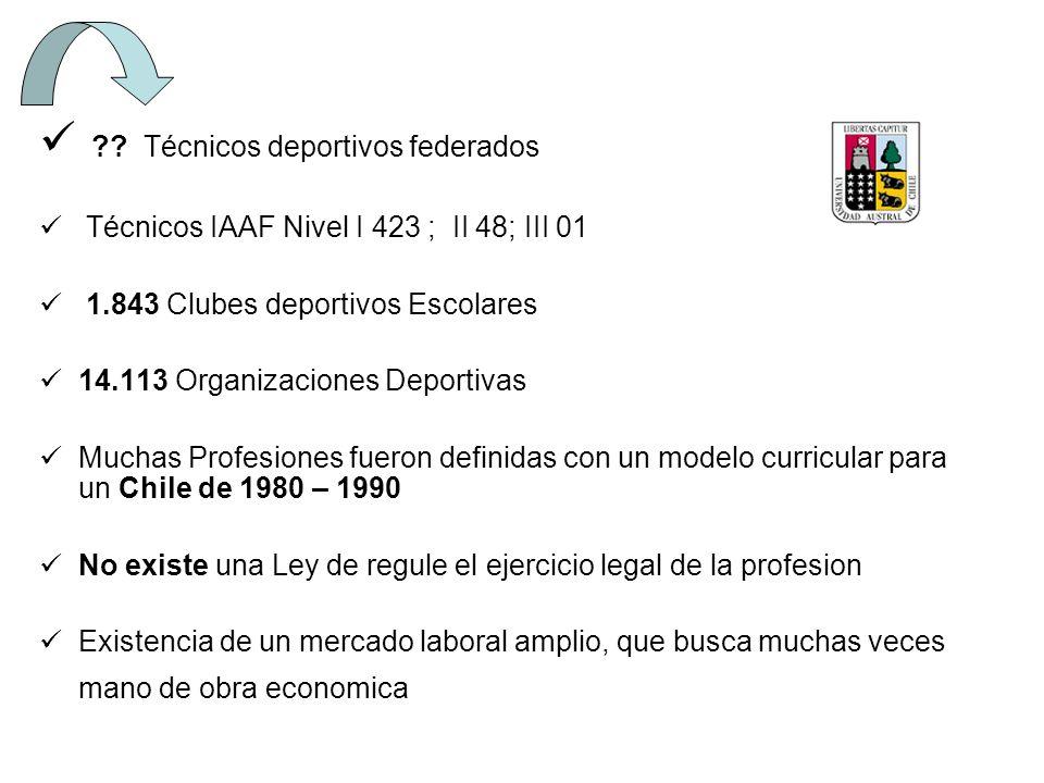 ?? Técnicos deportivos federados Técnicos IAAF Nivel I 423 ; II 48; III 01 1.843 Clubes deportivos Escolares 14.113 Organizaciones Deportivas Muchas P