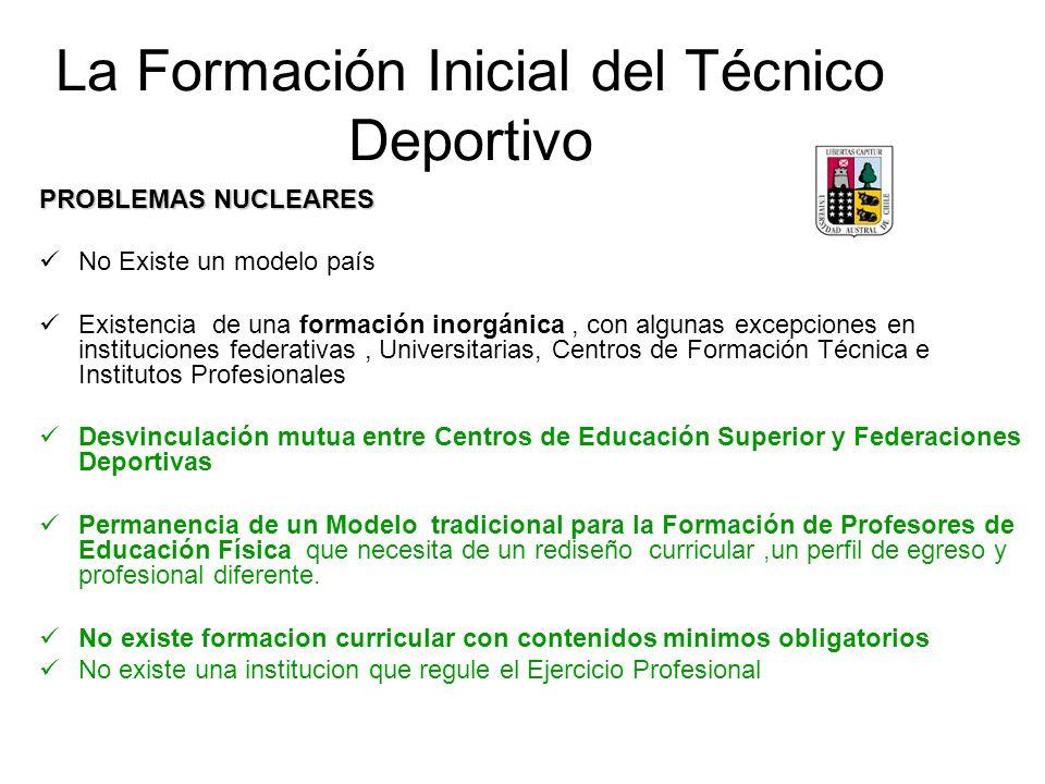 La Formación Inicial del Técnico Deportivo PROBLEMAS NUCLEARES No Existe un modelo país Existencia de una formación inorgánica, con algunas excepcione