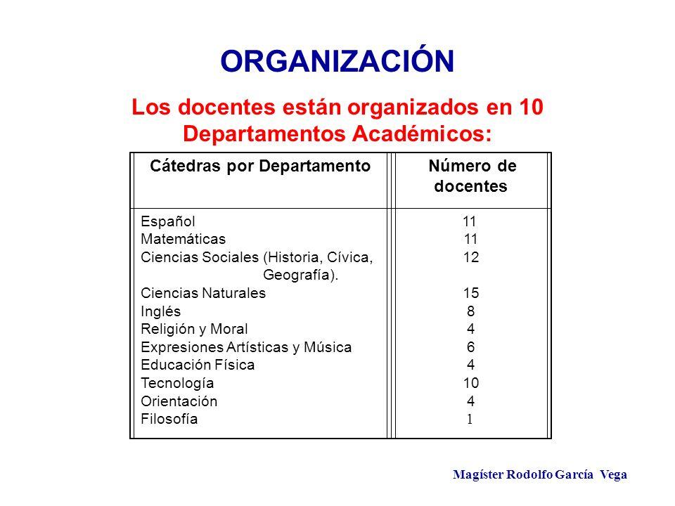 Magíster Rodolfo García Vega ORGANIZACIÓN Los docentes están organizados en 10 Departamentos Académicos: Cátedras por Departamento Número de docentes