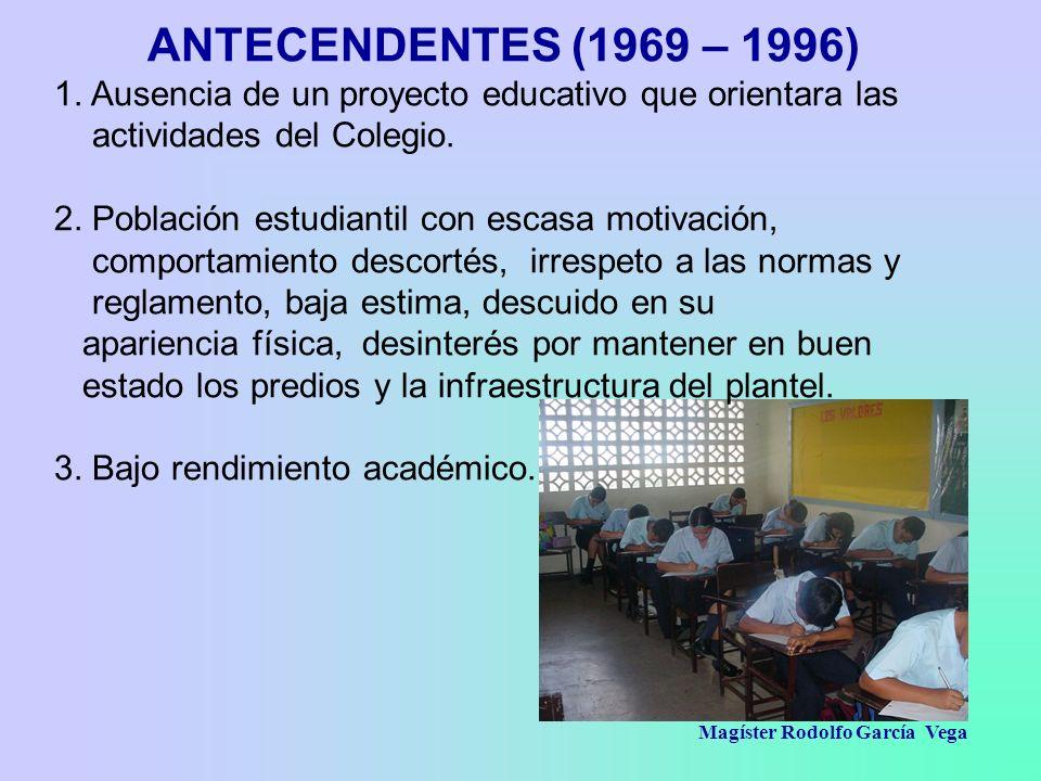 Magíster Rodolfo García Vega ANTECENDENTES (1969 – 1996) 1. Ausencia de un proyecto educativo que orientara las actividades del Colegio. 2. Población