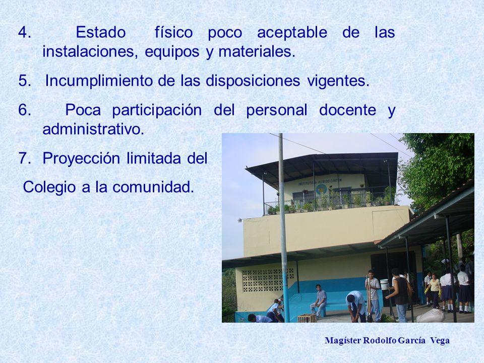 Magíster Rodolfo García Vega 4. Estado físico poco aceptable de las instalaciones, equipos y materiales. 5. Incumplimiento de las disposiciones vigent