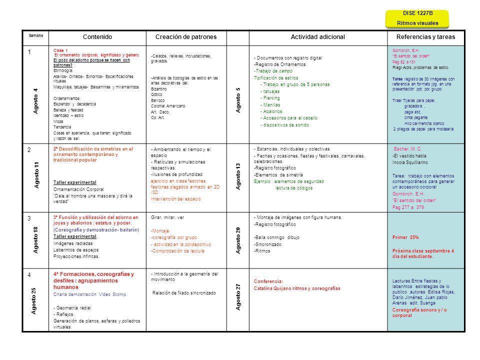 Semana ContenidoCreación de patronesActividad adicionalReferencias y tareas 1 Clase 1 El ornamento corporal, significado y genero. El gozo del adorno