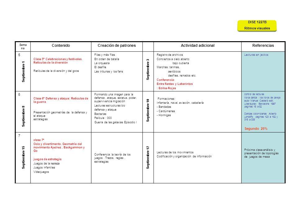 Sema na ContenidoCreación de patronesActividad adicionalReferencias 5 Clase 5ª Celebraciones y festivales. Retículas de la diversión Retículas de la d