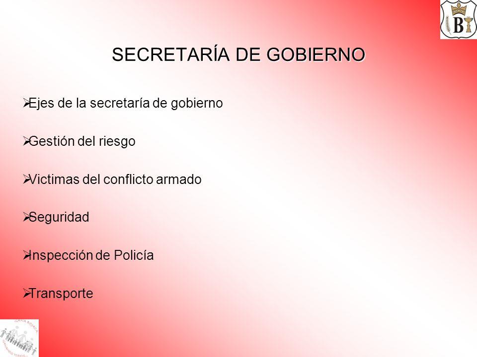 SECRETARÍA DE GOBIERNO Ejes de la secretaría de gobierno Gestión del riesgo Victimas del conflicto armado Seguridad Inspección de Policía Transporte