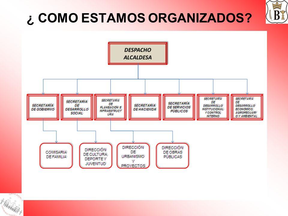 RENDICIÓN DE CUENTAS SECRETARIA DE PLANEACIÓN E INFRAESTRUCTURA VIGENCA 2012 Proceso de Empalme Plan de Desarrollo Secretaria Técnica Comité Gestión del Riesgo.