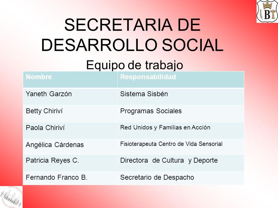 SECRETARIA DE DESARROLLO SOCIAL Equipo de trabajo NombreResponsabilidad Yaneth GarzónSistema Sisbén Betty ChirivíProgramas Sociales Paola Chiriví Red