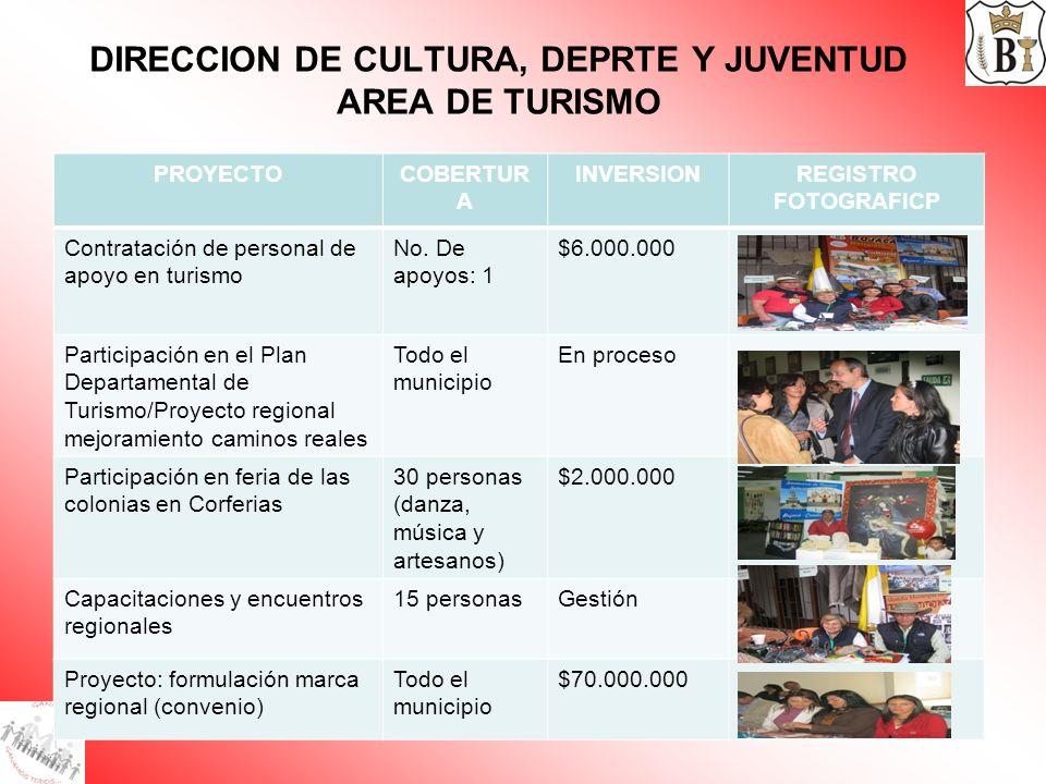 DIRECCION DE CULTURA, DEPRTE Y JUVENTUD AREA DE TURISMO PROYECTOCOBERTUR A INVERSIONREGISTRO FOTOGRAFICP Contratación de personal de apoyo en turismo