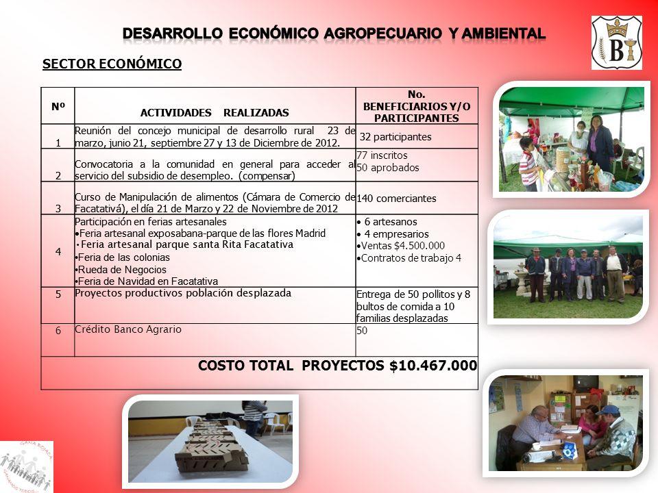 SECTOR ECONÓMICO Nº ACTIVIDADES REALIZADAS No. BENEFICIARIOS Y/O PARTICIPANTES 1 Reunión del concejo municipal de desarrollo rural 23 de marzo, junio