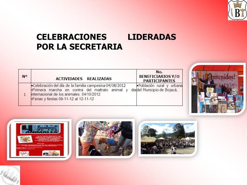 CELEBRACIONES LIDERADAS POR LA SECRETARIA Nº ACTIVIDADES REALIZADAS No. BENEFICIARIOS Y/O PARTICIPANTES 1 Celebración del día de la familia campesina