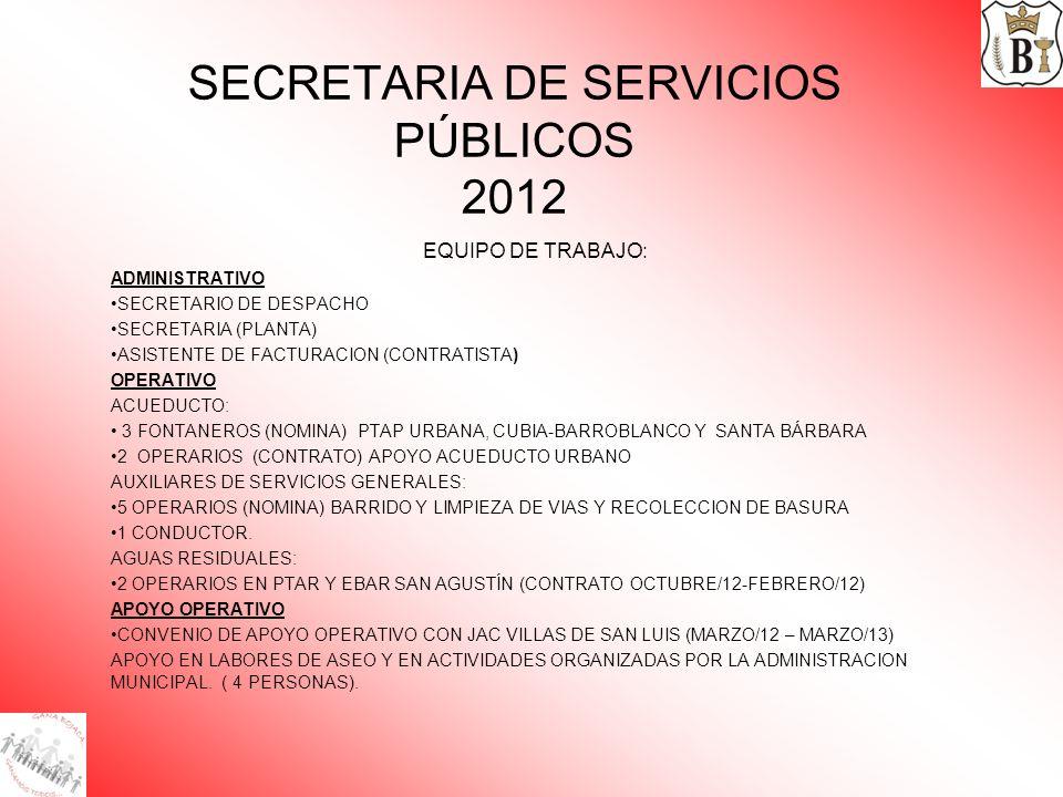 SECRETARIA DE SERVICIOS PÚBLICOS 2012 EQUIPO DE TRABAJO: ADMINISTRATIVO SECRETARIO DE DESPACHO SECRETARIA (PLANTA) ASISTENTE DE FACTURACION (CONTRATIS