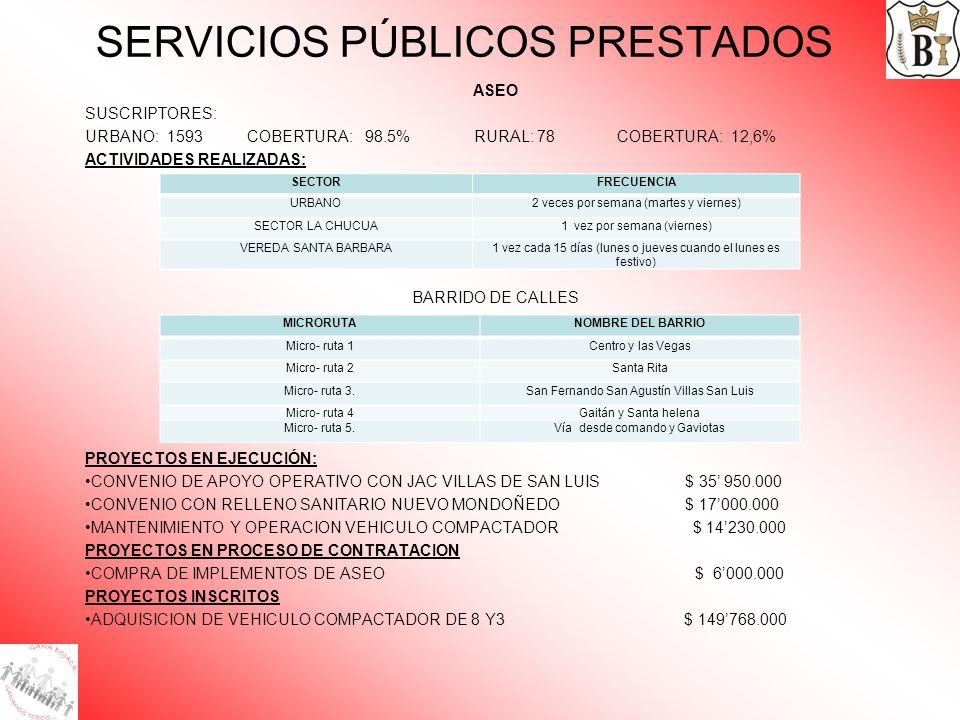 SERVICIOS PÚBLICOS PRESTADOS ASEO SUSCRIPTORES: URBANO: 1593 COBERTURA: 98.5% RURAL: 78 COBERTURA: 12,6% ACTIVIDADES REALIZADAS: BARRIDO DE CALLES PRO