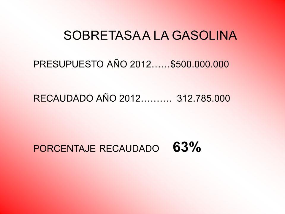 SOBRETASA A LA GASOLINA PRESUPUESTO AÑO 2012……$500.000.000 RECAUDADO AÑO 2012………. 312.785.000 PORCENTAJE RECAUDADO 63%