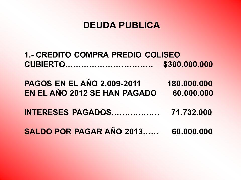DEUDA PUBLICA 1.- CREDITO COMPRA PREDIO COLISEO CUBIERTO…………………………… $300.000.000 PAGOS EN EL AÑO 2.009-2011 180.000.000 EN EL AÑO 2012 SE HAN PAGADO 6