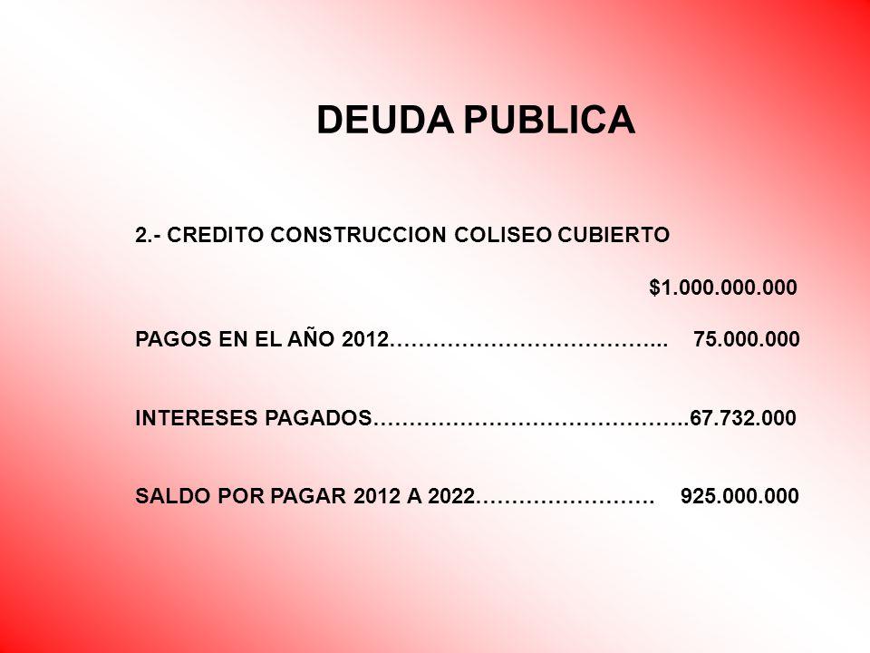 DEUDA PUBLICA 2.- CREDITO CONSTRUCCION COLISEO CUBIERTO $1.000.000.000 PAGOS EN EL AÑO 2012………………………………... 75.000.000 INTERESES PAGADOS…………………………………….