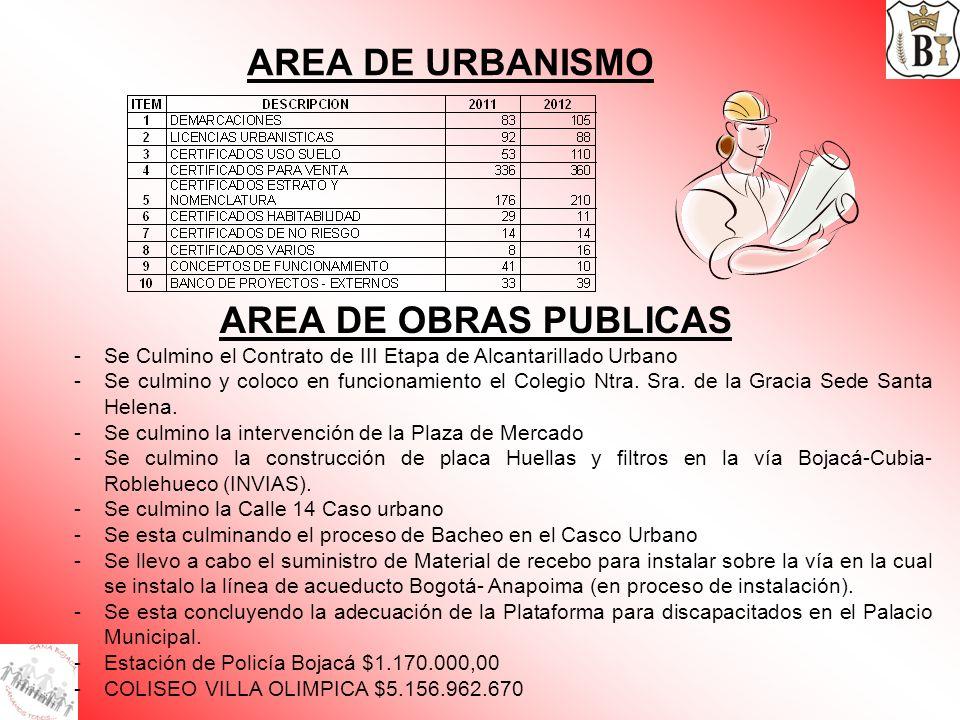 AREA DE URBANISMO AREA DE OBRAS PUBLICAS -Se Culmino el Contrato de III Etapa de Alcantarillado Urbano -Se culmino y coloco en funcionamiento el Coleg