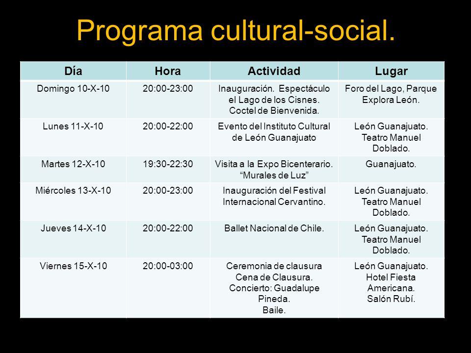 Programa cultural-social.DíaHoraActividadLugar Domingo 10-X-1020:00-23:00Inauguración.