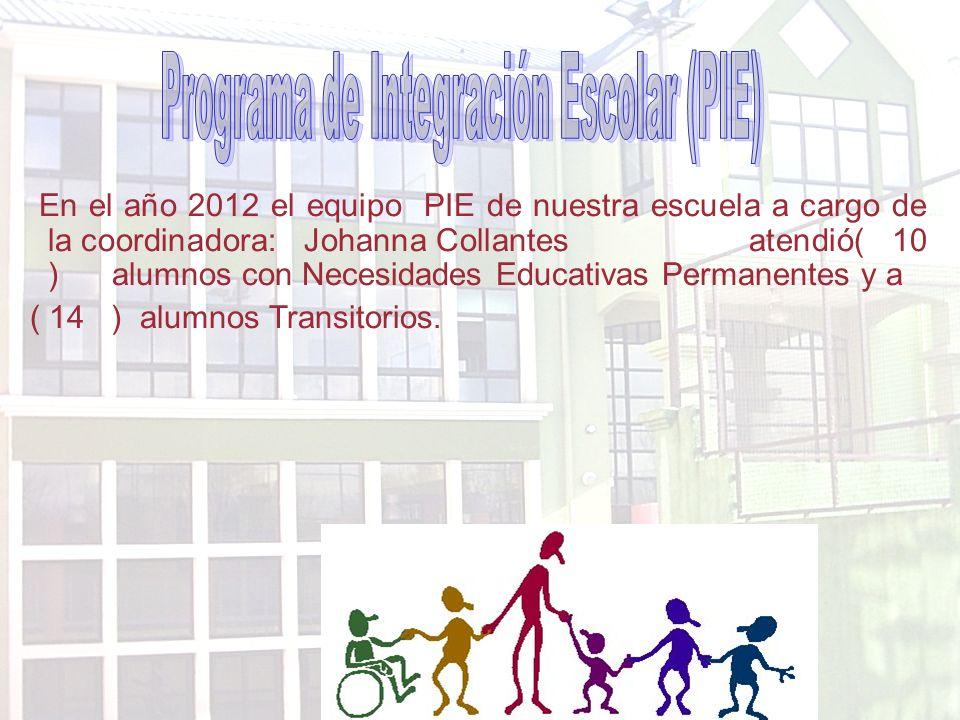 En el año 2012 el equipo PIE de nuestra escuela a cargo de la coordinadora: Johanna Collantes atendió( 10 ) alumnos con Necesidades Educativas Permanentes y a ( 14 ) alumnos Transitorios.