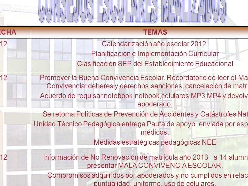 FECHATEMAS 15.03.12Calendarización año escolar 2012.