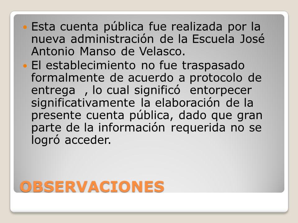 OBSERVACIONES Esta cuenta pública fue realizada por la nueva administración de la Escuela José Antonio Manso de Velasco.