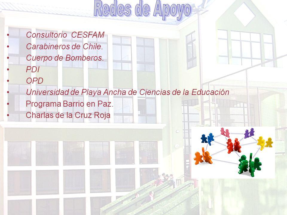 Consultorio CESFAM Carabineros de Chile. Cuerpo de Bomberos.