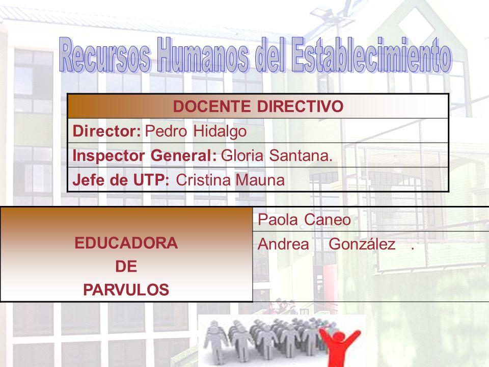 DOCENTE DIRECTIVO Director: Pedro Hidalgo Inspector General: Gloria Santana.