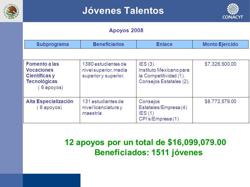 Jóvenes Talentos SubprogramaBeneficiariosEnlaceMonto Ejercido Fomento a las Vocaciones Científicas y Tecnológicas ( 6 apoyos) 1380 estudiantes de nive