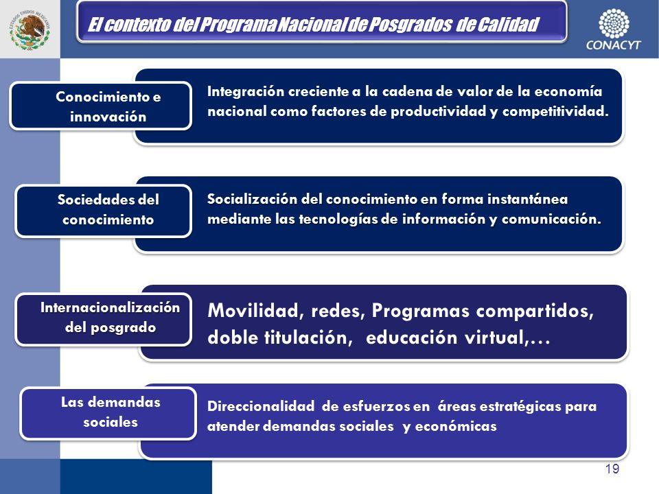 19 El contexto del Programa Nacional de Posgrados de Calidad Conocimiento e innovación Integración creciente a la cadena de valor de la economía nacio