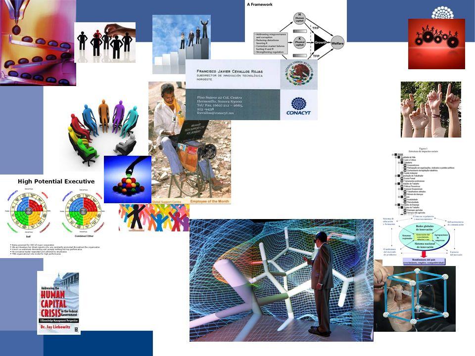 Contenido 1.Capital Humano y políticas de fomento 2.