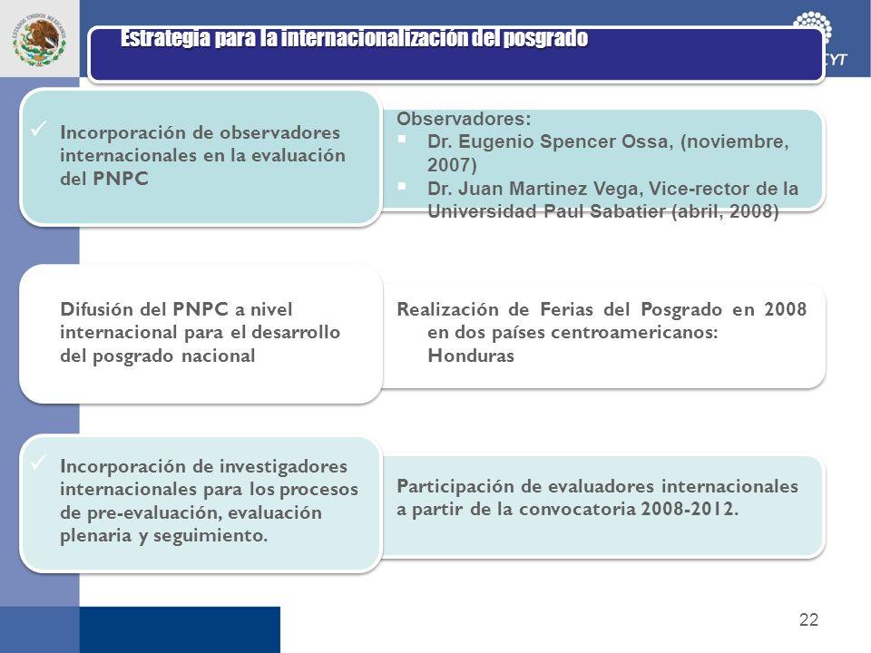 22 Estrategia para la internacionalización del posgrado Incorporación de observadores internacionales en la evaluación del PNPC Observadores: Dr. Euge