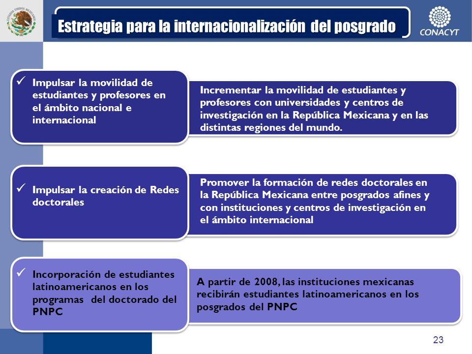 23 Estrategia para la internacionalización del posgrado Impulsar la movilidad de estudiantes y profesores en el ámbito nacional e internacional Increm