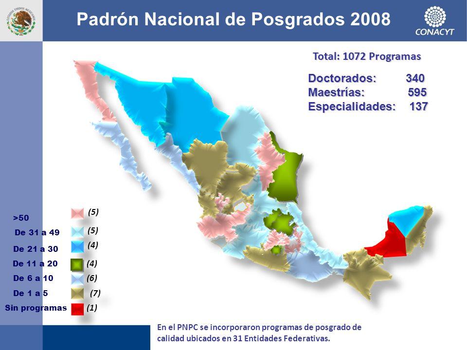 Total: 1072 Programas >50 Sin programas De 1 a 5 De 6 a 10 De 11 a 20 De 21 a 30 (1) (7) (4) (6) (4) (5) De 31 a 49 En el PNPC se incorporaron program