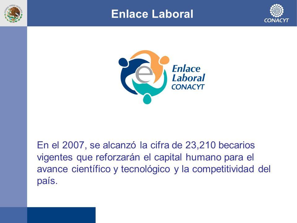 Enlace Laboral En el 2007, se alcanzó la cifra de 23,210 becarios vigentes que reforzarán el capital humano para el avance científico y tecnológico y