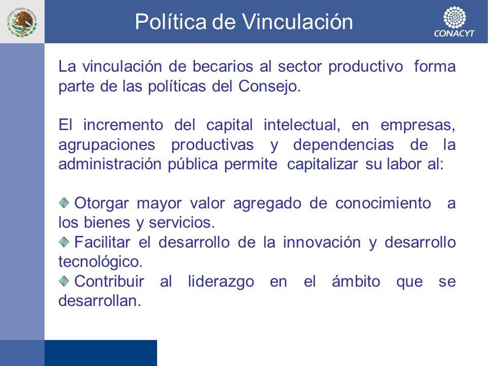 Política de Vinculación La vinculación de becarios al sector productivo forma parte de las políticas del Consejo. El incremento del capital intelectua