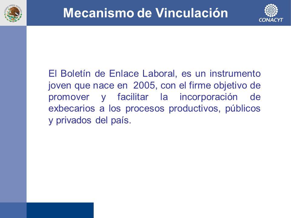 Mecanismo de Vinculación El Boletín de Enlace Laboral, es un instrumento joven que nace en 2005, con el firme objetivo de promover y facilitar la inco