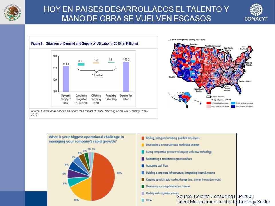 EN MEXICO TENEMOS TRES PROBLEMAS ASOCIADOS UNA INSUFICIENTE CALIDAD DE LA EDUCACION UNA INSUFICIENTE CANTIDAD DE RECURSOS HUMANOS DE ALTO NIVEL.