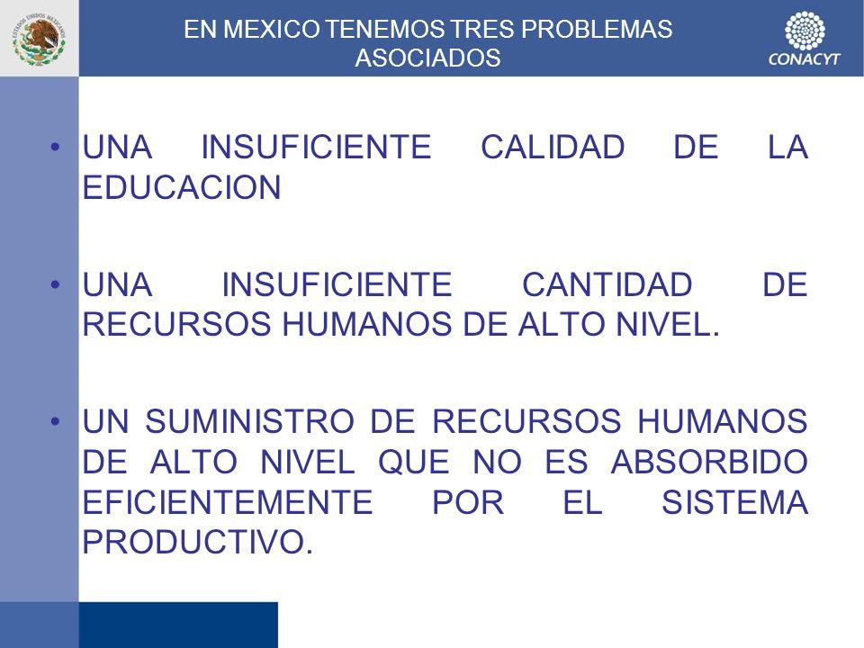 EN MEXICO TENEMOS TRES PROBLEMAS ASOCIADOS UNA INSUFICIENTE CALIDAD DE LA EDUCACION UNA INSUFICIENTE CANTIDAD DE RECURSOS HUMANOS DE ALTO NIVEL. UN SU