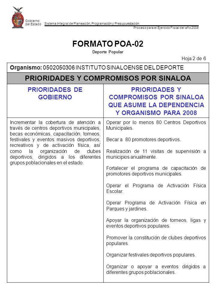 Sistema Integral de Planeación, Programación y Presupuestación Proceso para el Ejercicio Fiscal del año 2008 Gobierno del Estado FORMATO POA-02 Deporte Popular Hoja 2 de 6 Organismo: 0502050306 INSTITUTO SINALOENSE DEL DEPORTE PRIORIDADES Y COMPROMISOS POR SINALOA PRIORIDADES DE GOBIERNO PRIORIDADES Y COMPROMISOS POR SINALOA QUE ASUME LA DEPENDENCIA Y ORGANISMO PARA 2008 Incrementar la cobertura de atención a través de centros deportivos municipales, becas económicas, capacitación, torneos, festivales y eventos masivos deportivos, recreativos y de activación física, así como la organización de clubes deportivos, dirigidos a los diferentes grupos poblacionales en el estado.