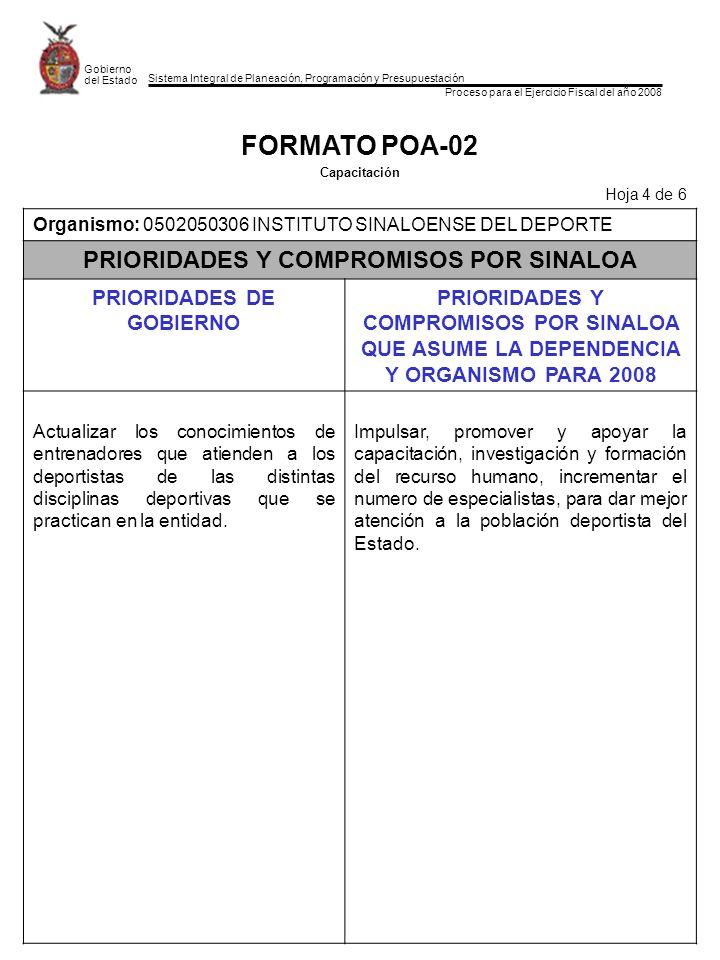 Sistema Integral de Planeación, Programación y Presupuestación Proceso para el Ejercicio Fiscal del año 2008 Gobierno del Estado FORMATO POA-02 Capacitación Hoja 4 de 6 Organismo: 0502050306 INSTITUTO SINALOENSE DEL DEPORTE PRIORIDADES Y COMPROMISOS POR SINALOA PRIORIDADES DE GOBIERNO PRIORIDADES Y COMPROMISOS POR SINALOA QUE ASUME LA DEPENDENCIA Y ORGANISMO PARA 2008 Actualizar los conocimientos de entrenadores que atienden a los deportistas de las distintas disciplinas deportivas que se practican en la entidad.
