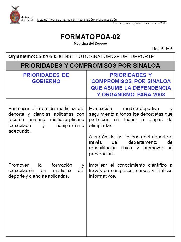 Sistema Integral de Planeación, Programación y Presupuestación Proceso para el Ejercicio Fiscal del año 2008 Gobierno del Estado FORMATO POA-02 Medicina del Deporte Hoja 6 de 6 Organismo: 0502050306 INSTITUTO SINALOENSE DEL DEPORTE PRIORIDADES Y COMPROMISOS POR SINALOA PRIORIDADES DE GOBIERNO PRIORIDADES Y COMPROMISOS POR SINALOA QUE ASUME LA DEPENDENCIA Y ORGANISMO PARA 2008 Fortalecer el área de medicina del deporte y ciencias aplicadas con recurso humano multidisciplinario capacitado y equipamiento adecuado.