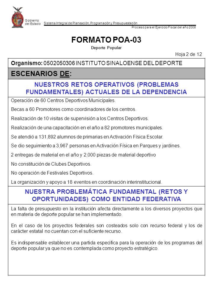 Sistema Integral de Planeación, Programación y Presupuestación Proceso para el Ejercicio Fiscal del año 2008 Gobierno del Estado FORMATO POA-03 Deporte Popular Hoja 2 de 12 Organismo: 0502050306 INSTITUTO SINALOENSE DEL DEPORTE ESCENARIOS DE: NUESTROS RETOS OPERATIVOS (PROBLEMAS FUNDAMENTALES) ACTUALES DE LA DEPENDENCIA Operación de 60 Centros Deportivos Municipales.