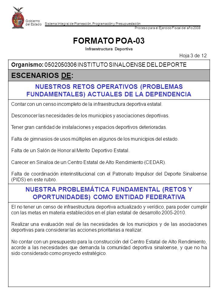 Sistema Integral de Planeación, Programación y Presupuestación Proceso para el Ejercicio Fiscal del año 2008 Gobierno del Estado FORMATO POA-03 Infraestructura Deportiva Hoja 3 de 12 Organismo: 0502050306 INSTITUTO SINALOENSE DEL DEPORTE ESCENARIOS DE: NUESTROS RETOS OPERATIVOS (PROBLEMAS FUNDAMENTALES) ACTUALES DE LA DEPENDENCIA Contar con un censo incompleto de la infraestructura deportiva estatal.