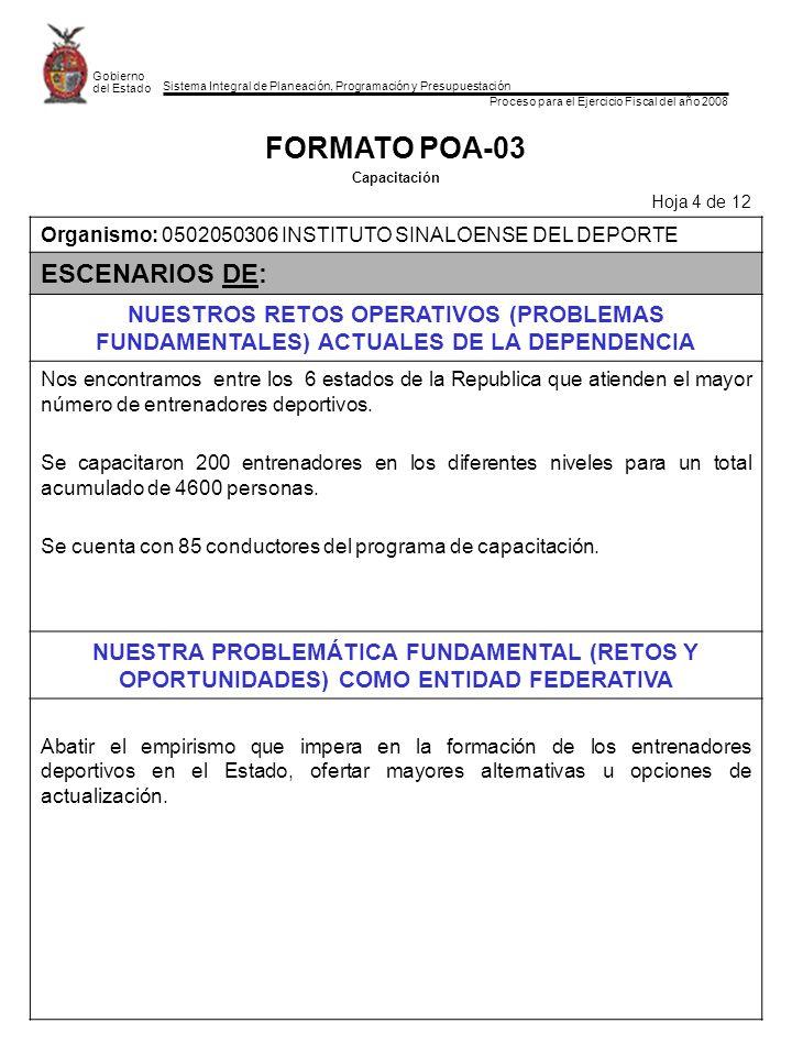 Sistema Integral de Planeación, Programación y Presupuestación Proceso para el Ejercicio Fiscal del año 2008 Gobierno del Estado FORMATO POA-03 Capacitación Hoja 4 de 12 Organismo: 0502050306 INSTITUTO SINALOENSE DEL DEPORTE ESCENARIOS DE: NUESTROS RETOS OPERATIVOS (PROBLEMAS FUNDAMENTALES) ACTUALES DE LA DEPENDENCIA Nos encontramos entre los 6 estados de la Republica que atienden el mayor número de entrenadores deportivos.