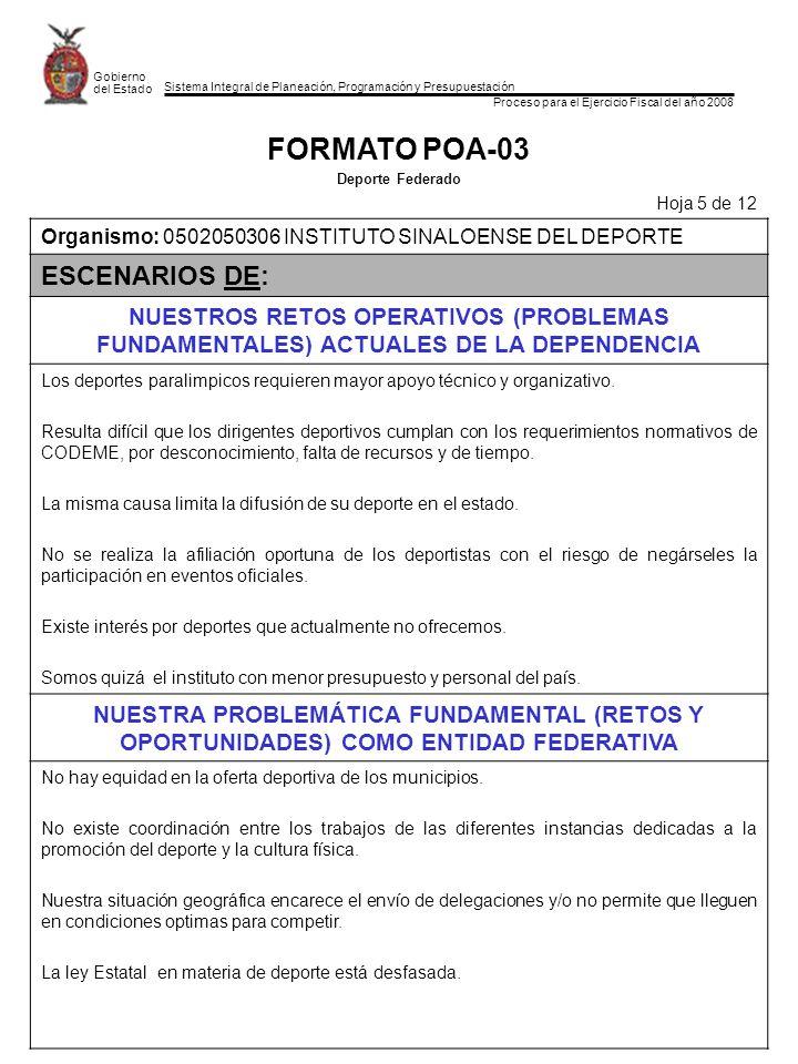 Sistema Integral de Planeación, Programación y Presupuestación Proceso para el Ejercicio Fiscal del año 2008 Gobierno del Estado FORMATO POA-03 Deporte Federado Hoja 5 de 12 Organismo: 0502050306 INSTITUTO SINALOENSE DEL DEPORTE ESCENARIOS DE: NUESTROS RETOS OPERATIVOS (PROBLEMAS FUNDAMENTALES) ACTUALES DE LA DEPENDENCIA Los deportes paralimpicos requieren mayor apoyo técnico y organizativo.