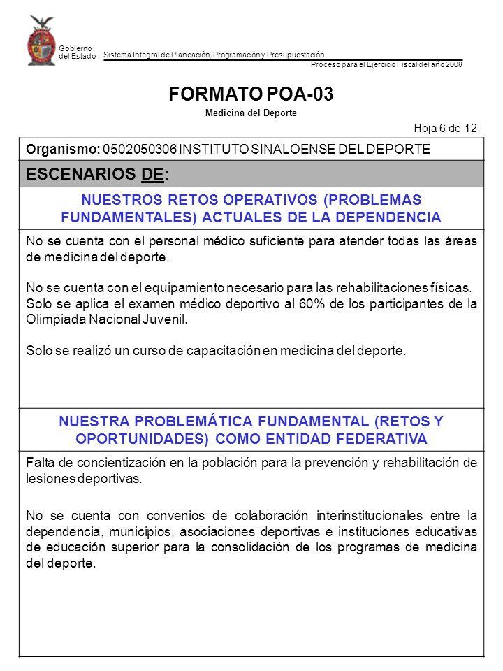 Sistema Integral de Planeación, Programación y Presupuestación Proceso para el Ejercicio Fiscal del año 2008 Gobierno del Estado FORMATO POA-03 Medicina del Deporte Hoja 6 de 12 Organismo: 0502050306 INSTITUTO SINALOENSE DEL DEPORTE ESCENARIOS DE: NUESTROS RETOS OPERATIVOS (PROBLEMAS FUNDAMENTALES) ACTUALES DE LA DEPENDENCIA No se cuenta con el personal médico suficiente para atender todas las áreas de medicina del deporte.