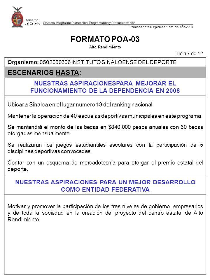 Sistema Integral de Planeación, Programación y Presupuestación Proceso para el Ejercicio Fiscal del año 2008 Gobierno del Estado FORMATO POA-03 Alto Rendimiento Hoja 7 de 12 Organismo: 0502050306 INSTITUTO SINALOENSE DEL DEPORTE ESCENARIOS HASTA: NUESTRAS ASPIRACIONESPARA MEJORAR EL FUNCIONAMIENTO DE LA DEPENDENCIA EN 2008 Ubicar a Sinaloa en el lugar numero 13 del ranking nacional.